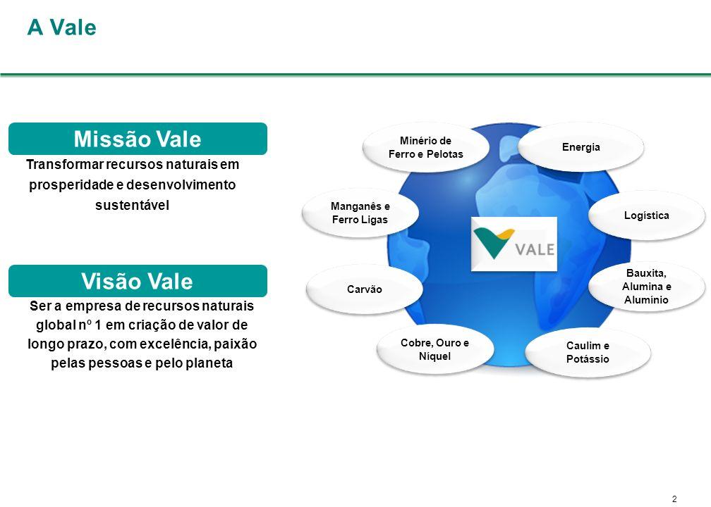 22 A Vale Gestão Estratégica de Talentos VALER Educação Vale Agenda