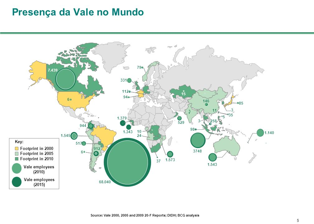 5 Source: Vale 2000, 2005 and 2009 20-F Reports; DIDH; BCG analysis Vale employees (2010) Footprint in 2010 Footprint in 2005 Footprint in 2000 Key: Vale employees (2015) 37 24 912 1.543 68.040 7.439 6 146 944 10 3 6 5 94 1.379 11 3 3748 85 1.343 258 1.573 15 79 1.140 529 517 1.545 331 98 112 35 3 Presença da Vale no Mundo