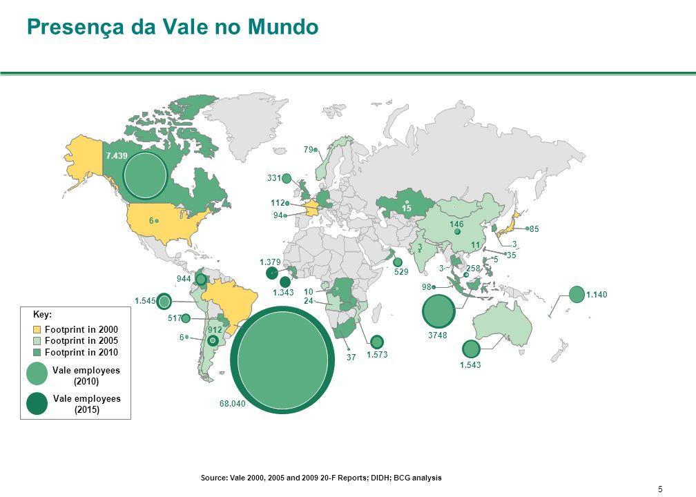 Trilhas Gerenciais Mapas de Desenvolvimento Trilhas Técnicas Missão, Visão e Valores Vale Competências Transversais Cultura & Arte Modelo de Gestão por Competências