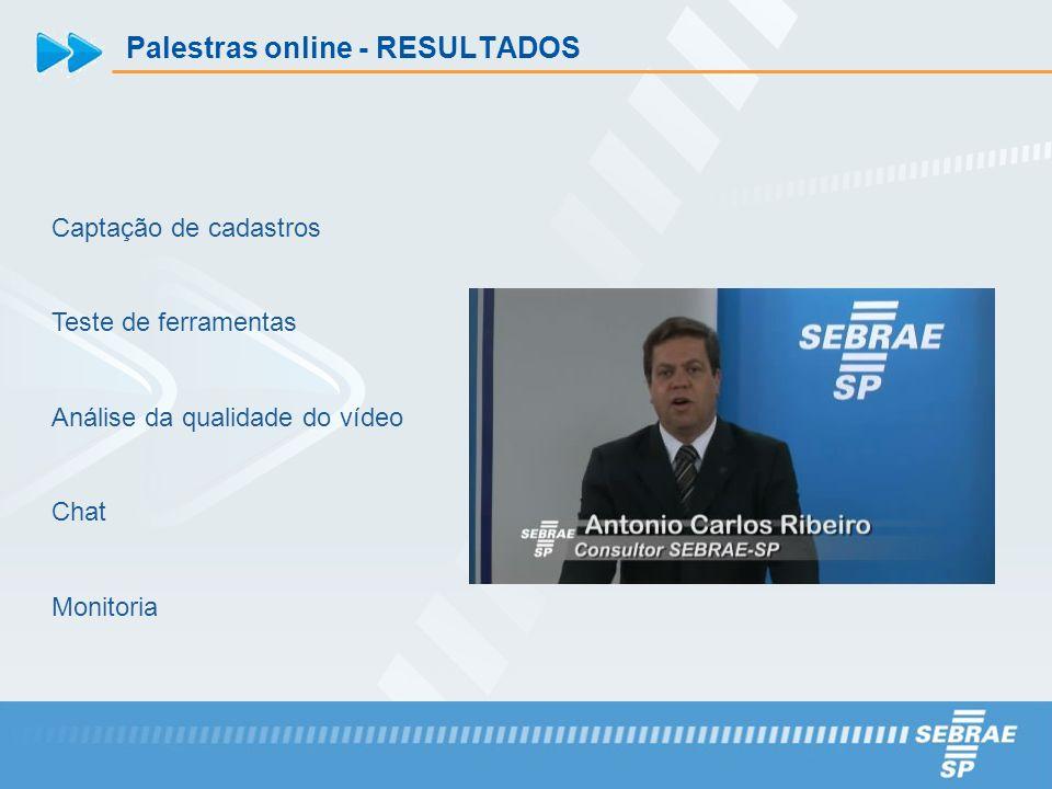 Palestras online - RESULTADOS Captação de cadastros Teste de ferramentas Análise da qualidade do vídeo Chat Monitoria