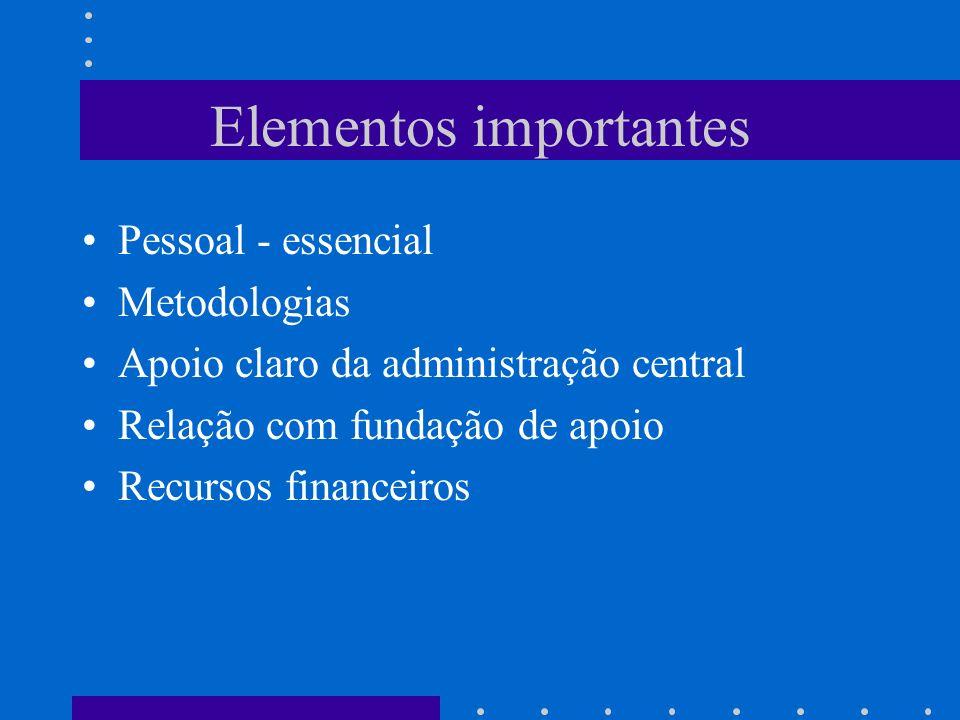 Elementos importantes Pessoal - essencial Metodologias Apoio claro da administração central Relação com fundação de apoio Recursos financeiros