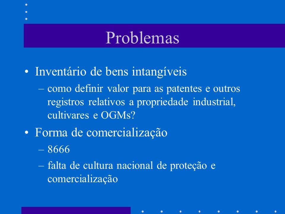 Problemas Inventário de bens intangíveis –como definir valor para as patentes e outros registros relativos a propriedade industrial, cultivares e OGMs.