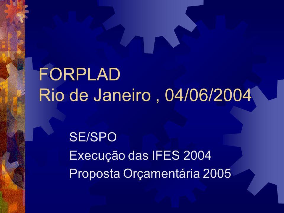 FORPLAD Rio de Janeiro, 04/06/2004 SE/SPO Execução das IFES 2004 Proposta Orçamentária 2005