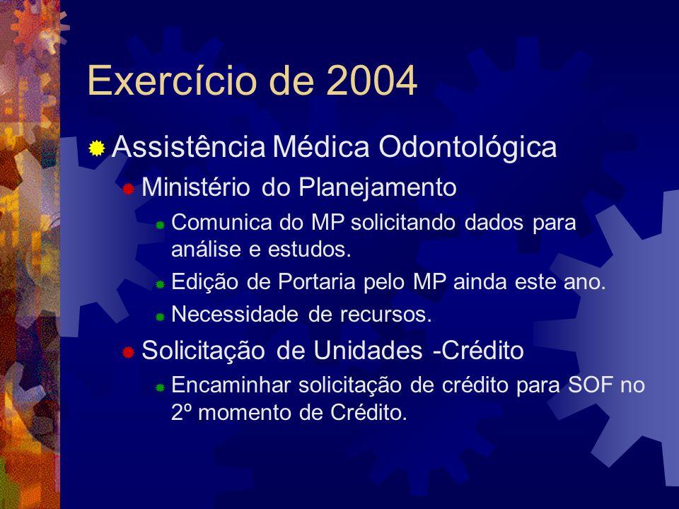 Exercício de 2004 Assistência Médica Odontológica Ministério do Planejamento Comunica do MP solicitando dados para análise e estudos. Edição de Portar