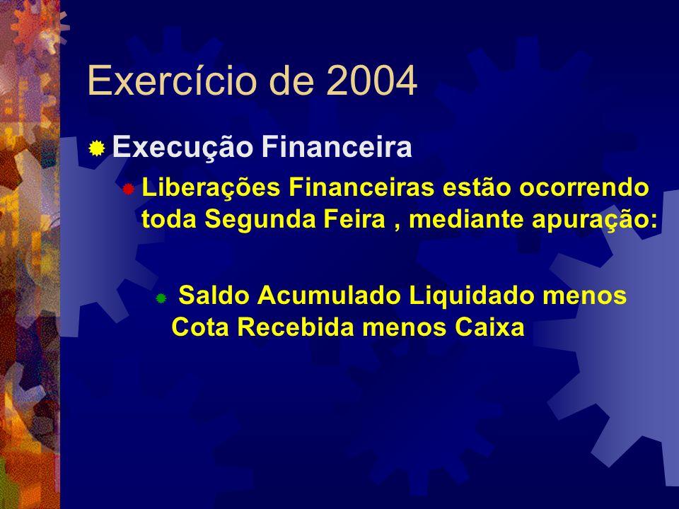 Exercício de 2004 Execução Financeira Liberações Financeiras estão ocorrendo toda Segunda Feira, mediante apuração: Saldo Acumulado Liquidado menos Co