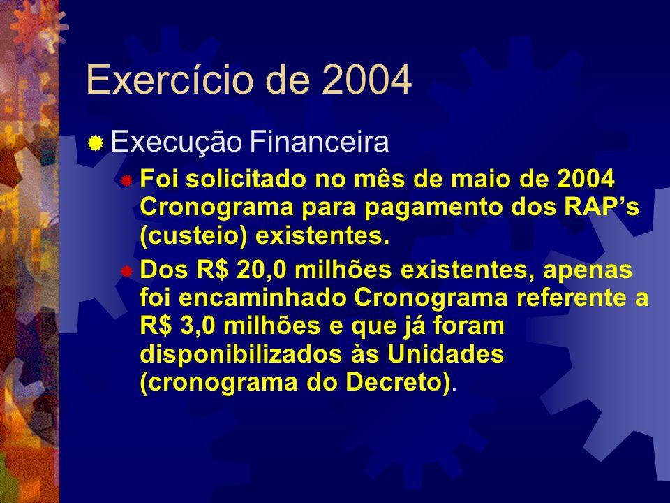 Exercício de 2004 Execução Financeira Foi solicitado no mês de maio de 2004 Cronograma para pagamento dos RAPs (custeio) existentes. Dos R$ 20,0 milhõ