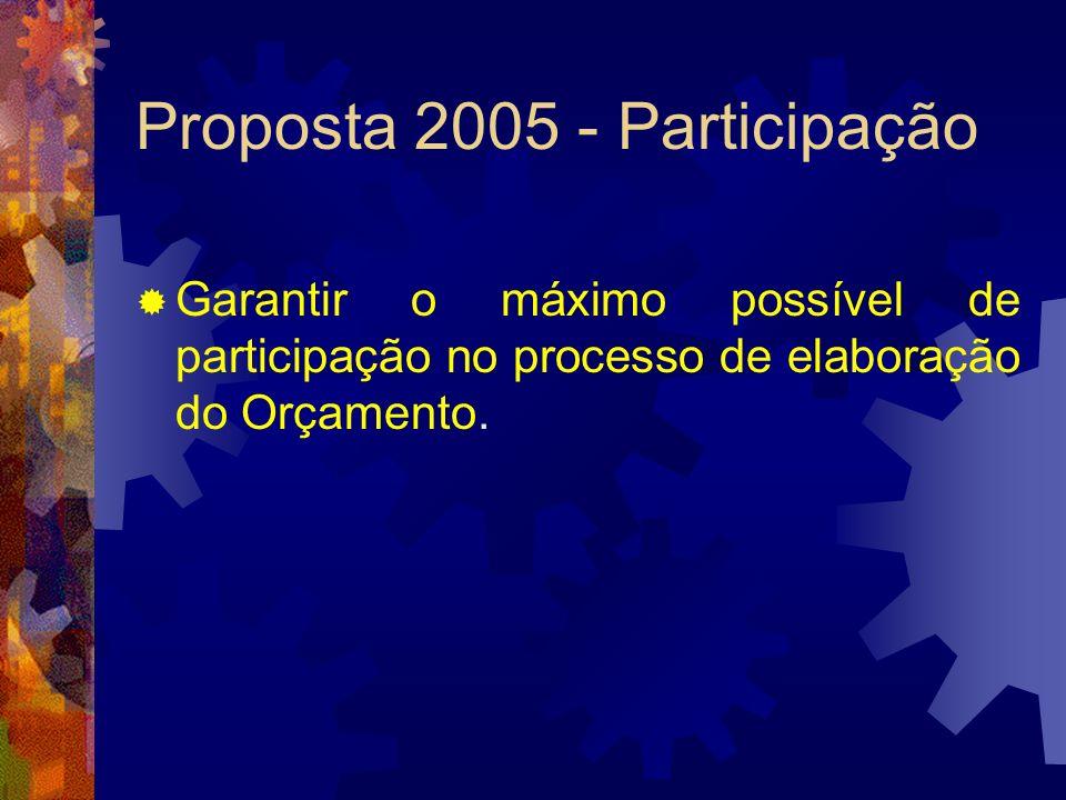 Proposta 2005 - Participação Garantir o máximo possível de participação no processo de elaboração do Orçamento.