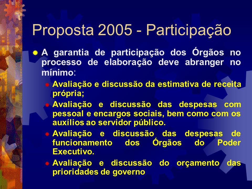 Proposta 2005 - Participação A garantia de participação dos Órgãos no processo de elaboração deve abranger no mínimo : Avaliação e discussão da estima