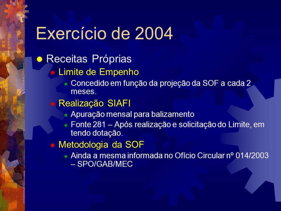Exercício de 2004 Receitas Próprias Limite de Empenho Concedido em função da projeção da SOF a cada 2 meses. Realização SIAFI Apuração mensal para bal