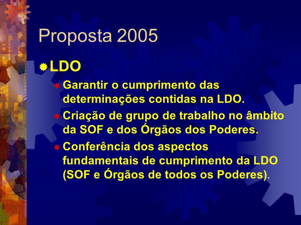 Proposta 2005 LDO Garantir o cumprimento das determinações contidas na LDO. Criação de grupo de trabalho no âmbito da SOF e dos Órgãos dos Poderes. Co