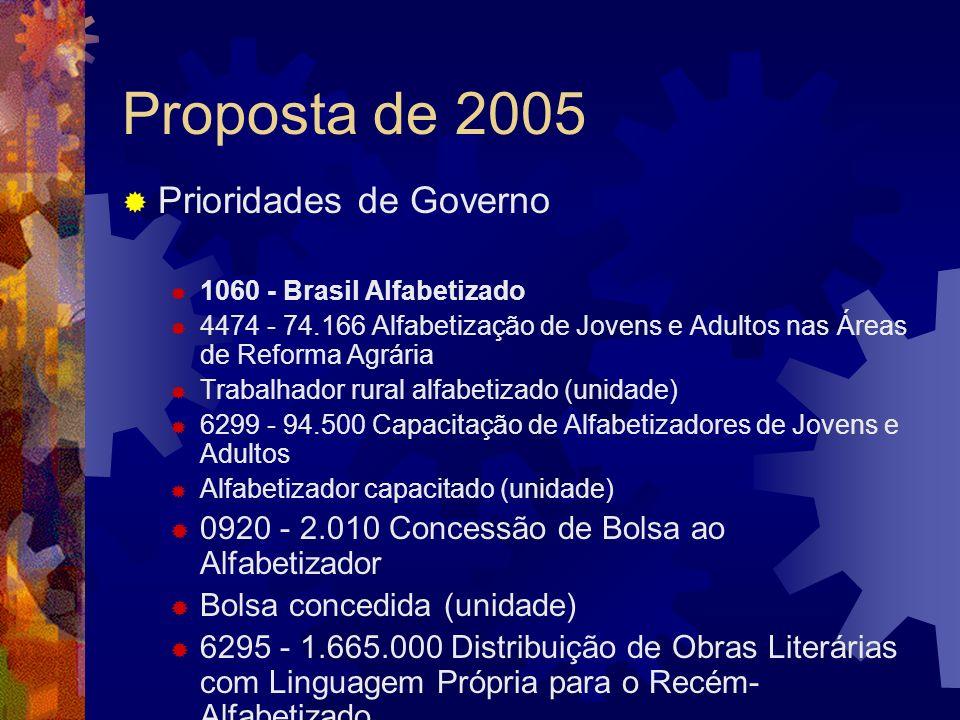 Proposta de 2005 Prioridades de Governo 1060 - Brasil Alfabetizado 4474 - 74.166 Alfabetização de Jovens e Adultos nas Áreas de Reforma Agrária Trabal