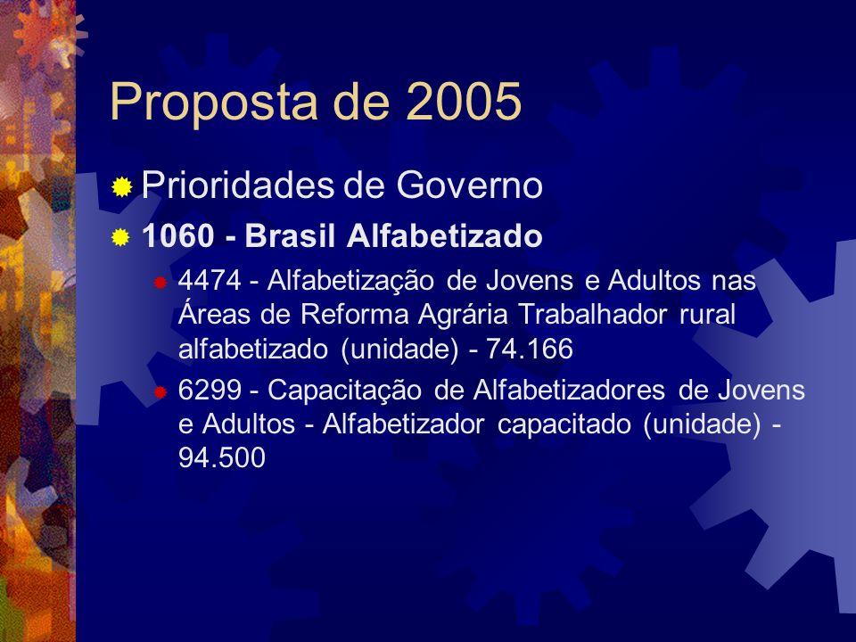Proposta de 2005 Prioridades de Governo 1060 - Brasil Alfabetizado 4474 - Alfabetização de Jovens e Adultos nas Áreas de Reforma Agrária Trabalhador r