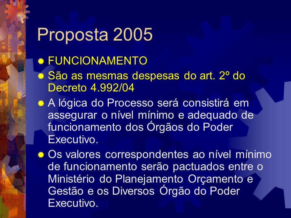 Proposta 2005 FUNCIONAMENTO São as mesmas despesas do art. 2º do Decreto 4.992/04 A lógica do Processo será consistirá em assegurar o nível mínimo e a