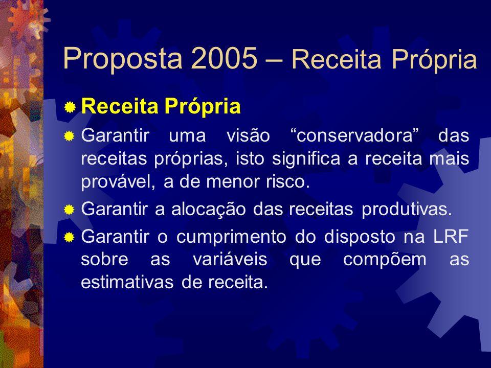 Proposta 2005 – Receita Própria Receita Própria Garantir uma visão conservadora das receitas próprias, isto significa a receita mais provável, a de me