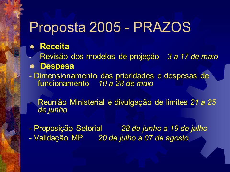 Proposta 2005 - PRAZOS Receita - Revisão dos modelos de projeção 3 a 17 de maio Despesa - Dimensionamento das prioridades e despesas de funcionamento