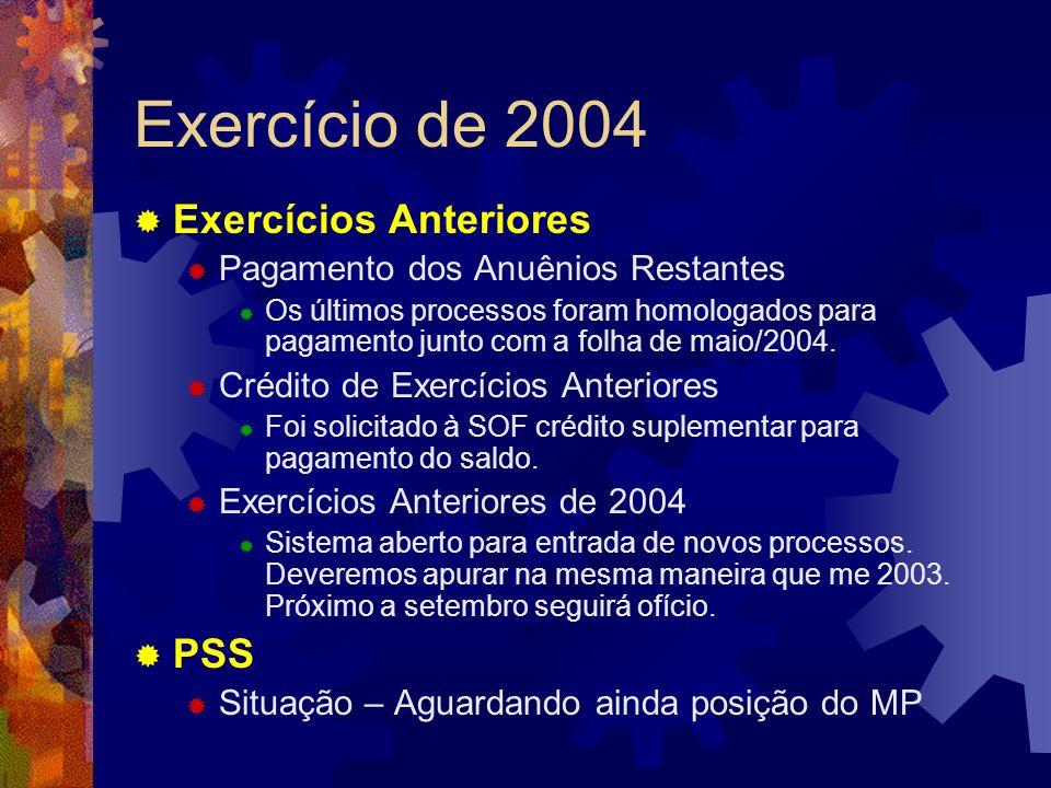 Exercício de 2004 Exercícios Anteriores Pagamento dos Anuênios Restantes Os últimos processos foram homologados para pagamento junto com a folha de ma