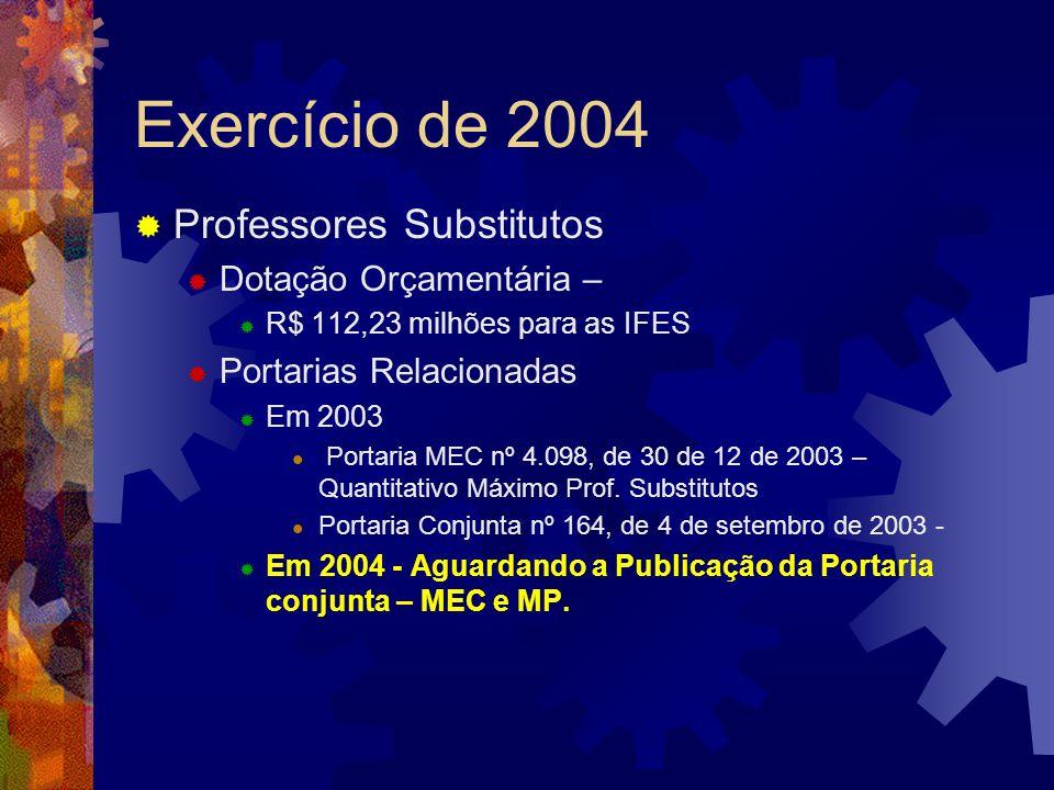 Exercício de 2004 Professores Substitutos Dotação Orçamentária – R$ 112,23 milhões para as IFES Portarias Relacionadas Em 2003 Portaria MEC nº 4.098,