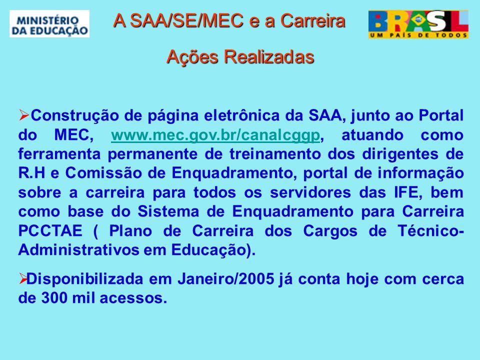 A SAA/SE/MEC e a Carreira A SAA/SE/MEC e a Carreira Ações Realizadas Ações Realizadas Construção de página eletrônica da SAA, junto ao Portal do MEC,