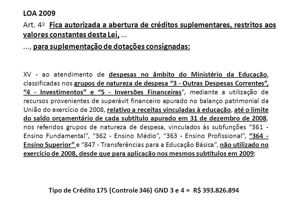 XV - ao atendimento de despesas no âmbito do Ministério da Educação, classificadas nos grupos de natureza de despesa 3 - Outras Despesas Correntes, 4
