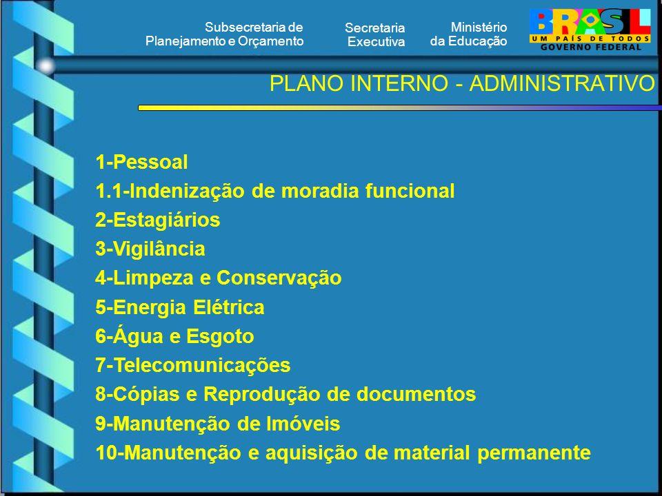 Ministério da Educação Secretaria Executiva Subsecretaria de Planejamento e Orçamento PLANO INTERNO - ADMINISTRATIVO 1-Pessoal 1.1-Indenização de mora