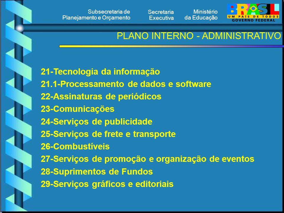 Ministério da Educação Secretaria Executiva Subsecretaria de Planejamento e Orçamento 21-Tecnologia da informação 21.1-Processamento de dados e softwa