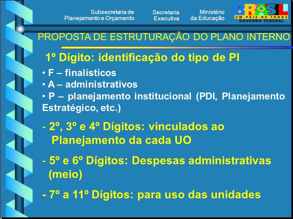 Ministério da Educação Secretaria Executiva Subsecretaria de Planejamento e Orçamento 1º Dígito: identificação do tipo de PI F – finalísticos A – administrativos P – planejamento institucional (PDI, Planejamento Estratégico, etc.) - 2º, 3º e 4º Dígitos: vinculados ao Planejamento da cada UO - 5º e 6º Dígitos: Despesas administrativas (meio) - 7º a 11º Dígitos: para uso das unidades PROPOSTA DE ESTRUTURAÇÃO DO PLANO INTERNO