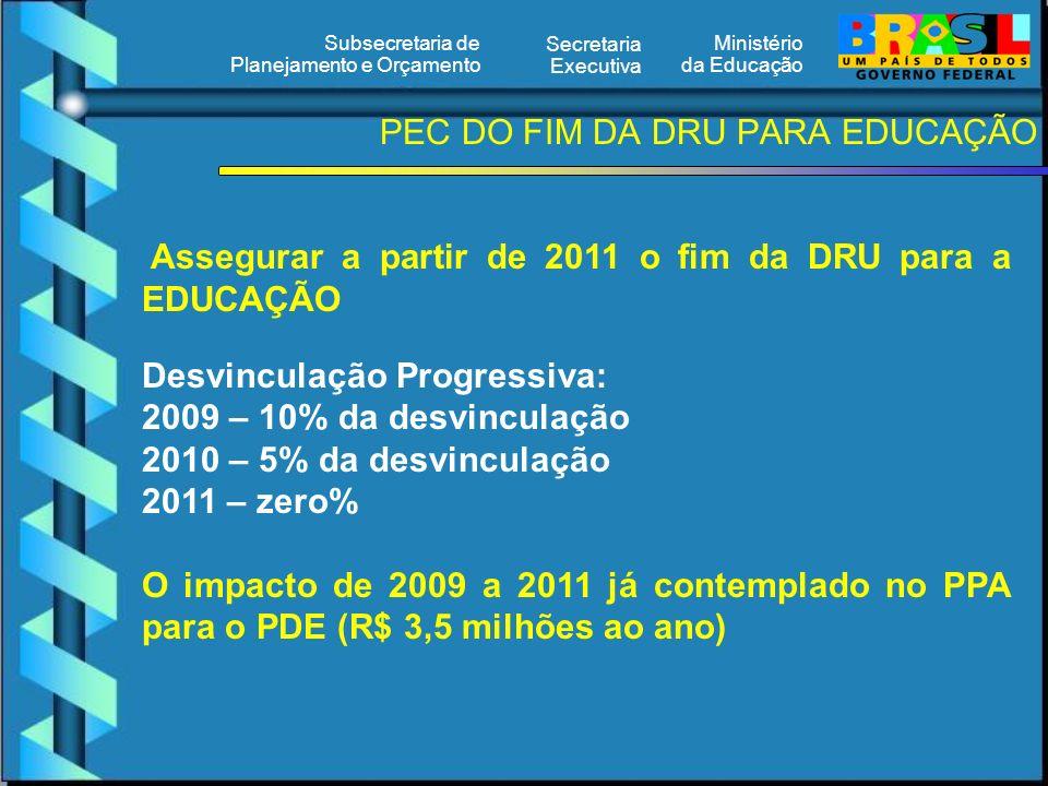 Ministério da Educação Secretaria Executiva Subsecretaria de Planejamento e Orçamento PEC DO FIM DA DRU PARA EDUCAÇÃO Assegurar a partir de 2011 o fim da DRU para a EDUCAÇÃO Desvinculação Progressiva: 2009 – 10% da desvinculação 2010 – 5% da desvinculação 2011 – zero% O impacto de 2009 a 2011 já contemplado no PPA para o PDE (R$ 3,5 milhões ao ano)