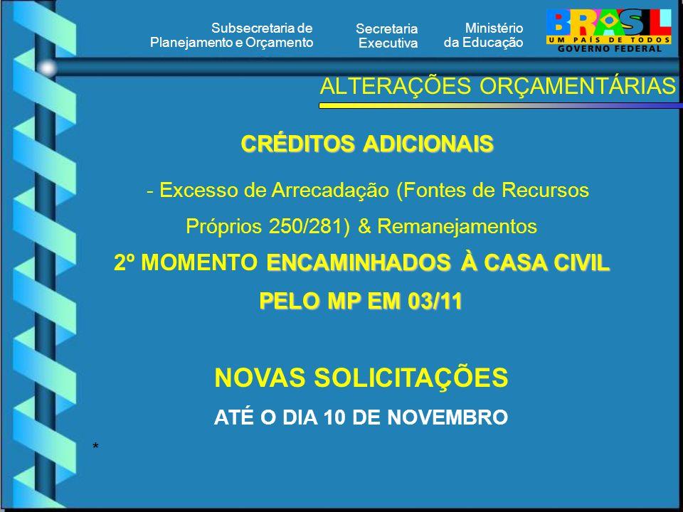 Ministério da Educação Secretaria Executiva Subsecretaria de Planejamento e Orçamento ALTERAÇÕES ORÇAMENTÁRIAS CRÉDITOS ADICIONAIS - Excesso de Arrecadação (Fontes de Recursos Próprios 250/281) & Remanejamentos ENCAMINHADOS À CASA CIVIL PELO MP EM 03/11 2º MOMENTO ENCAMINHADOS À CASA CIVIL PELO MP EM 03/11 NOVAS SOLICITAÇÕES ATÉ O DIA 10 DE NOVEMBRO *
