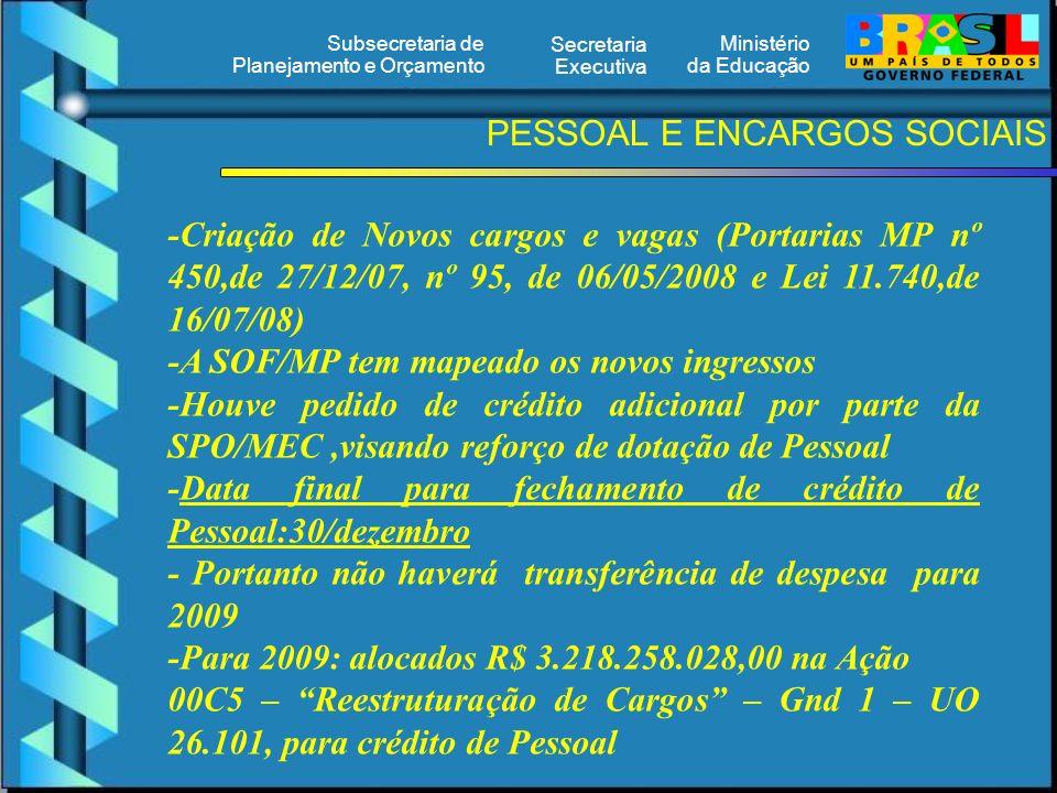 Ministério da Educação Secretaria Executiva Subsecretaria de Planejamento e Orçamento PESSOAL E ENCARGOS SOCIAIS -Criação de Novos cargos e vagas (Portarias MP nº 450,de 27/12/07, nº 95, de 06/05/2008 e Lei 11.740,de 16/07/08) -A SOF/MP tem mapeado os novos ingressos -Houve pedido de crédito adicional por parte da SPO/MEC,visando reforço de dotação de Pessoal -Data final para fechamento de crédito de Pessoal:30/dezembro - Portanto não haverá transferência de despesa para 2009 -Para 2009: alocados R$ 3.218.258.028,00 na Ação 00C5 – Reestruturação de Cargos – Gnd 1 – UO 26.101, para crédito de Pessoal