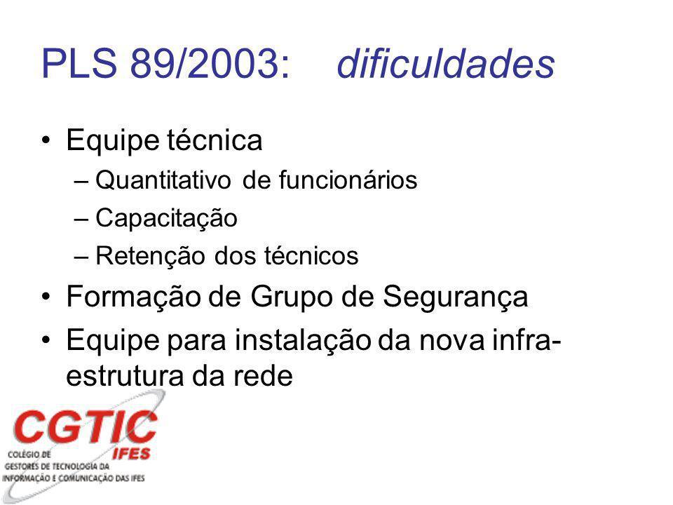 PLS 89/2003: dificuldades Equipe técnica –Quantitativo de funcionários –Capacitação –Retenção dos técnicos Formação de Grupo de Segurança Equipe para instalação da nova infra- estrutura da rede