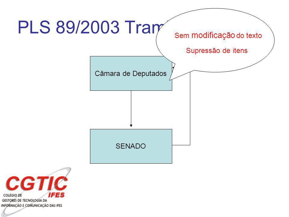 PLS 89/2003 Tramitação Câmara de Deputados SENADO Sem modificação do texto Supressão de itens