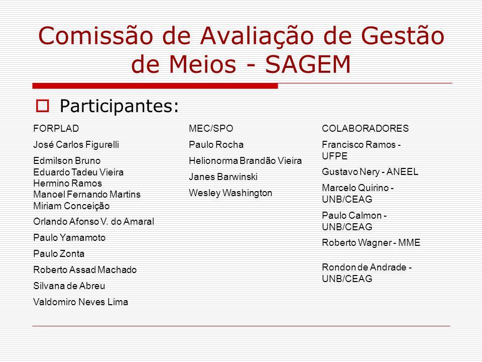 Comissão de Avaliação de Gestão de Meios - SAGEM Participantes: MEC/SPO Paulo Rocha Helionorma Brandão Vieira Janes Barwinski Wesley Washington COLABO