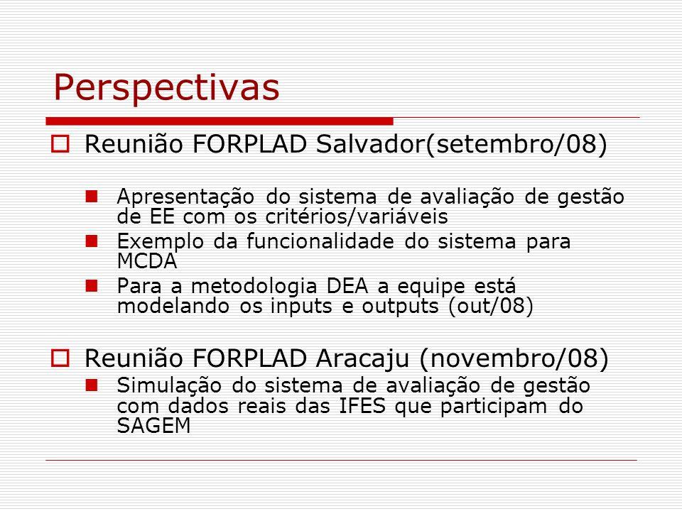 Perspectivas Reunião FORPLAD Salvador(setembro/08) Apresentação do sistema de avaliação de gestão de EE com os critérios/variáveis Exemplo da funciona