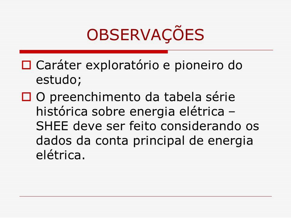 OBSERVAÇÕES Caráter exploratório e pioneiro do estudo; O preenchimento da tabela série histórica sobre energia elétrica – SHEE deve ser feito consider