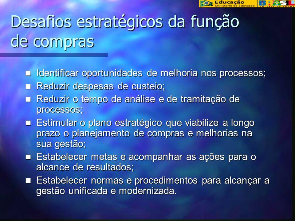 Desafios estratégicos da função de compras Identificar oportunidades de melhoria nos processos; Identificar oportunidades de melhoria nos processos; R