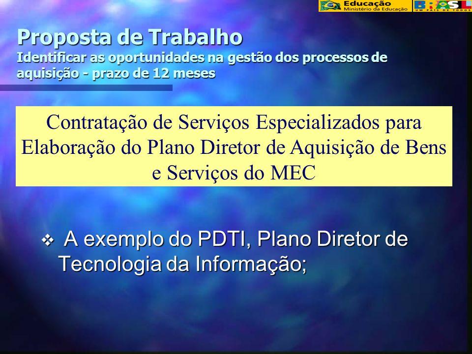 Proposta de Trabalho Identificar as oportunidades na gestão dos processos de aquisição - prazo de 12 meses A exemplo do PDTI, Plano Diretor de Tecnolo