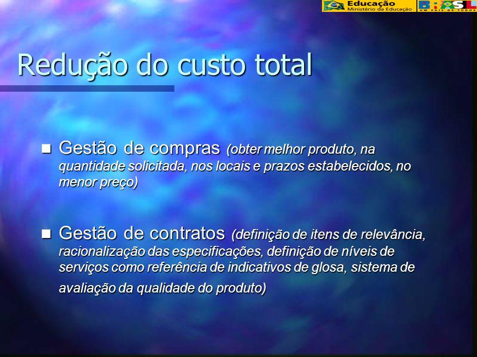 Redução do custo total Gestão de compras (obter melhor produto, na quantidade solicitada, nos locais e prazos estabelecidos, no menor preço) Gestão de