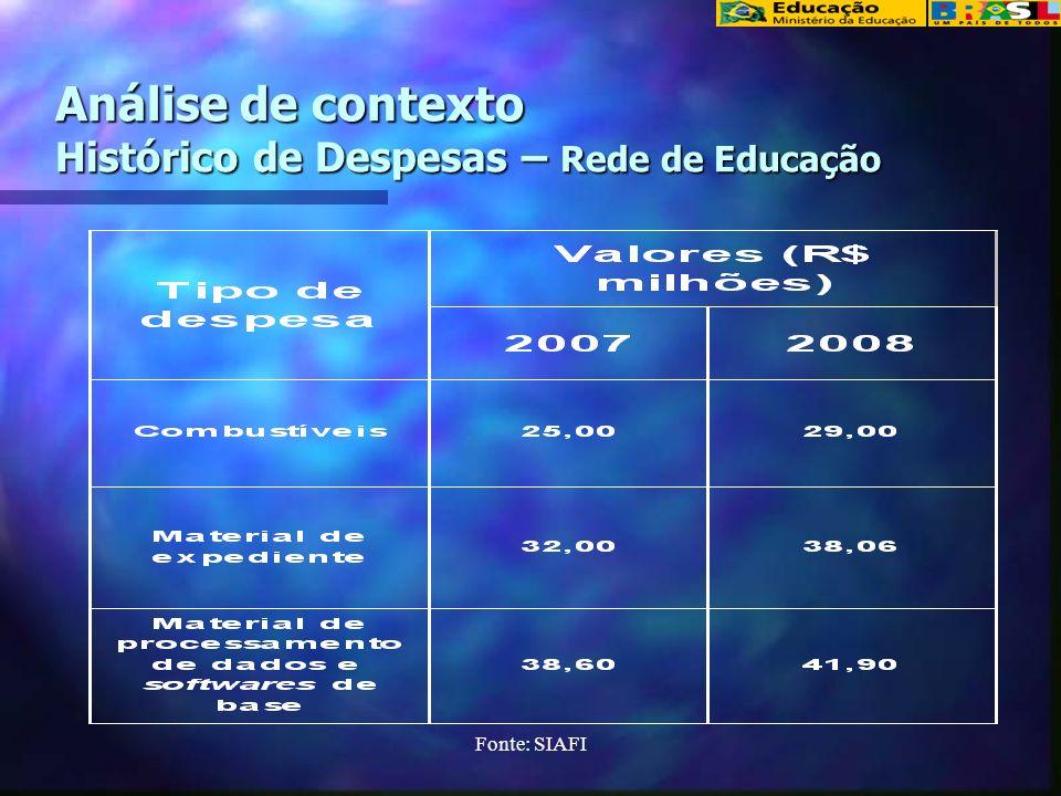 Processos de Aquisição Compartilhada FNDE Caminho da Escola (R$ 1,1 bilhões): 6 tipos de veículos de 20, 44 e até 55 lugares, com especificações adequadas de acordo com a realidade das localidades.