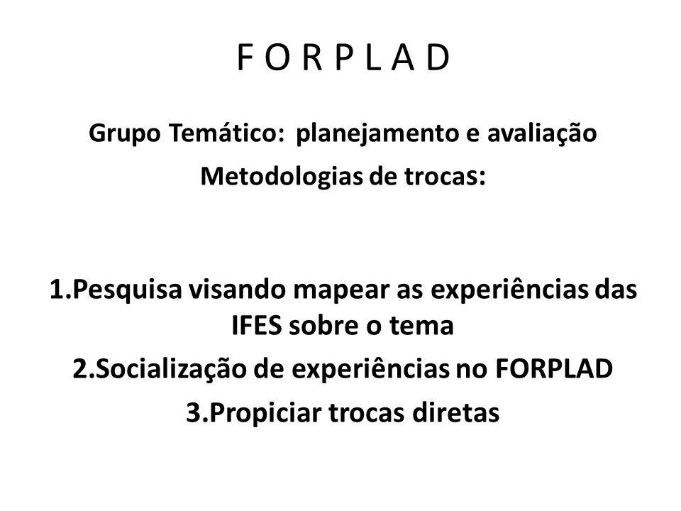 F O R P L A D Grupo Temático: planejamento e avaliação Metodologias de troca s: 1.Pesquisa visando mapear as experiências das IFES sobre o tema 2.Soci