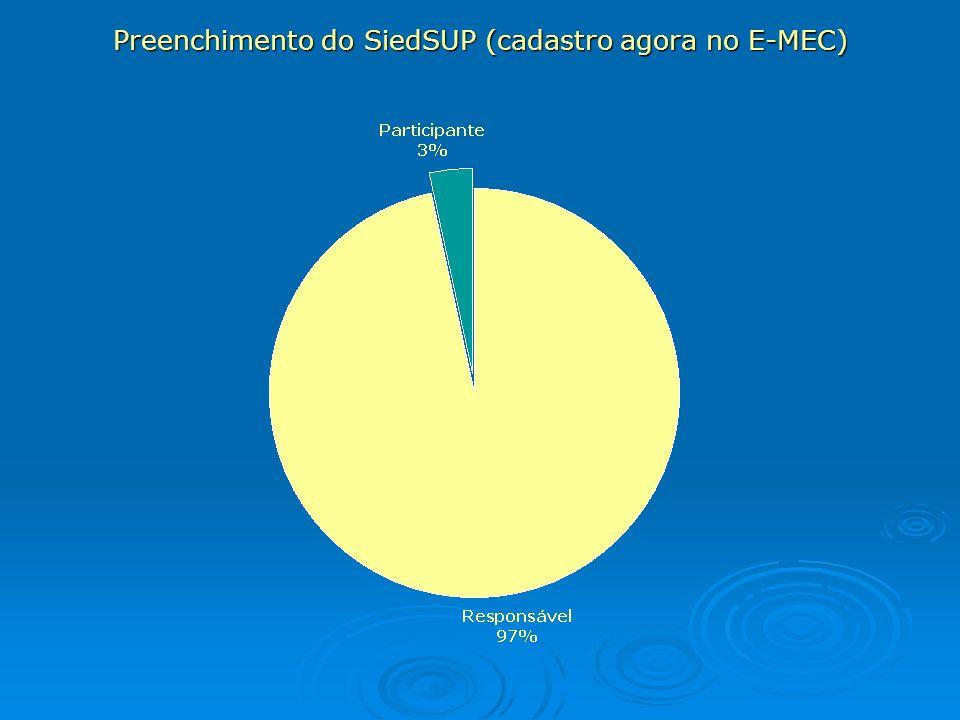 Preenchimento do SiedSUP (cadastro agora no E-MEC)