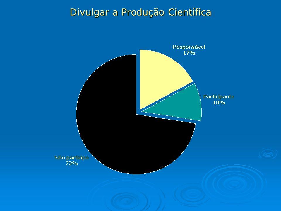 Divulgar a Produção Científica