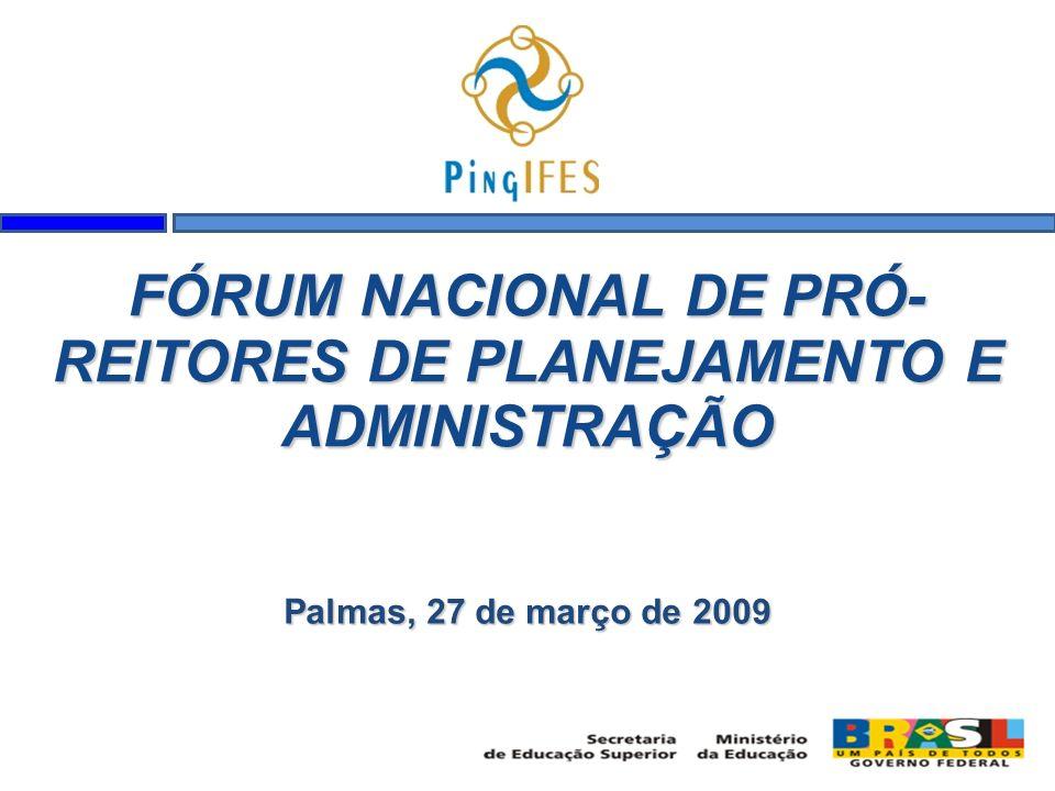 PingIFES – Coletas 2008 Resultados Participação na coleta de 100% das IFES da matriz SESu (59 instituições) Melhora na qualidade dos dados, refletindo um trabalho interno de gestão de dados das IFES, mas ainda longe de um ideal, Vários relatórios de análise foram encaminhados as IFES.