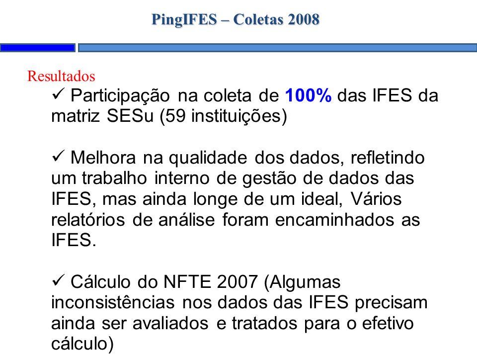 PingIFES – Coletas 2008 Resultados Participação na coleta de 100% das IFES da matriz SESu (59 instituições) Melhora na qualidade dos dados, refletindo