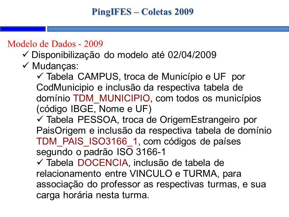 PingIFES – Coletas 2009 Modelo de Dados - 2009 Disponibilização do modelo até 02/04/2009 Mudanças: Tabela CAMPUS, troca de Município e UF por CodMunicipio e inclusão da respectiva tabela de domínio TDM_MUNICIPIO, com todos os municípios (código IBGE, Nome e UF) Tabela PESSOA, troca de OrigemEstrangeiro por PaisOrigem e inclusão da respectiva tabela de domínio TDM_PAIS_ISO3166_1, com códigos de países segundo o padrão ISO 3166-1 Tabela DOCENCIA, inclusão de tabela de relacionamento entre VINCULO e TURMA, para associação do professor as respectivas turmas, e sua carga horária nesta turma.