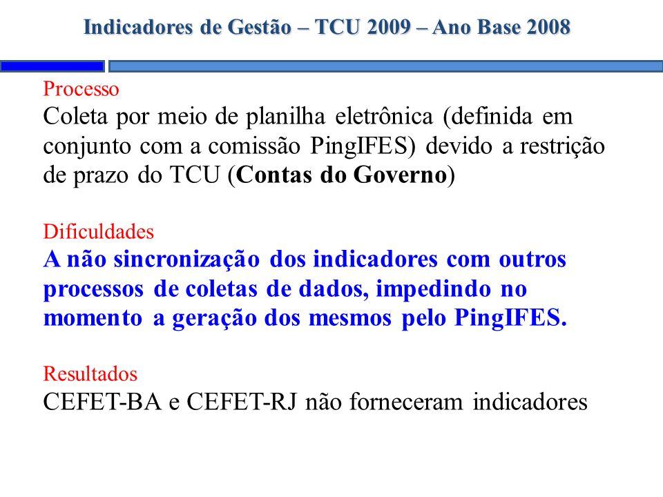 Indicadores de Gestão – TCU 2009 – Ano Base 2008 Processo Coleta por meio de planilha eletrônica (definida em conjunto com a comissão PingIFES) devido