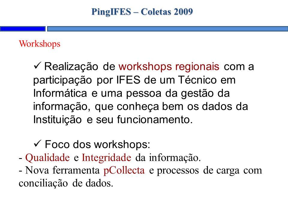 PingIFES – Coletas 2009 Workshops Realização de workshops regionais com a participação por IFES de um Técnico em Informática e uma pessoa da gestão da informação, que conheça bem os dados da Instituição e seu funcionamento.
