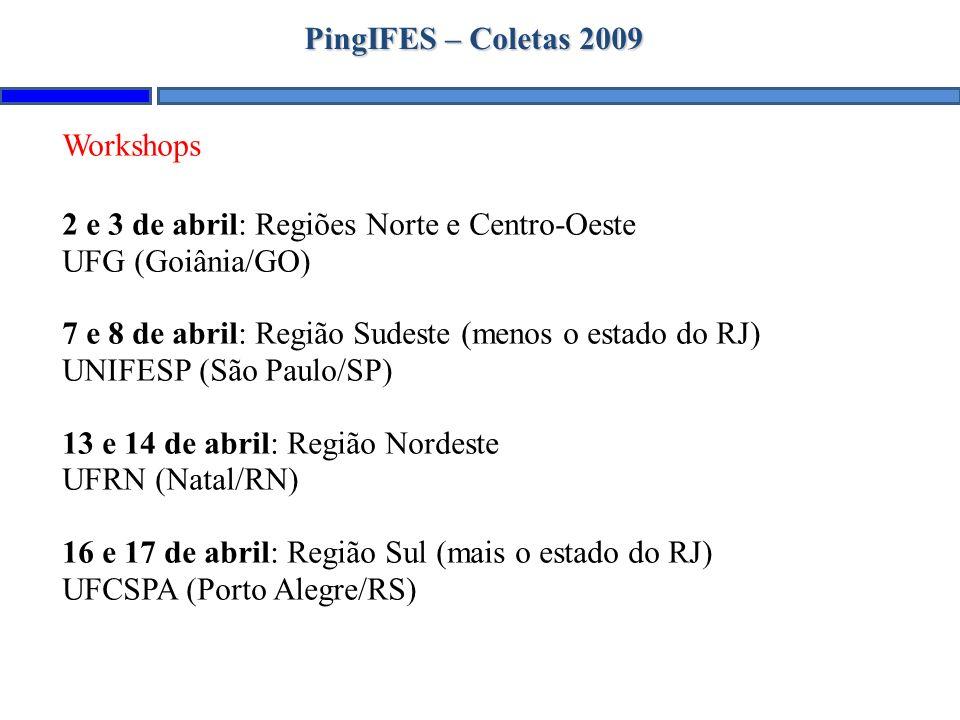 PingIFES – Coletas 2009 Workshops 2 e 3 de abril: Regiões Norte e Centro-Oeste UFG (Goiânia/GO) 7 e 8 de abril: Região Sudeste (menos o estado do RJ) UNIFESP (São Paulo/SP) 13 e 14 de abril: Região Nordeste UFRN (Natal/RN) 16 e 17 de abril: Região Sul (mais o estado do RJ) UFCSPA (Porto Alegre/RS)