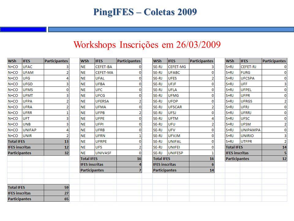 PingIFES – Coletas 2009 Workshops Inscrições em 26/03/2009