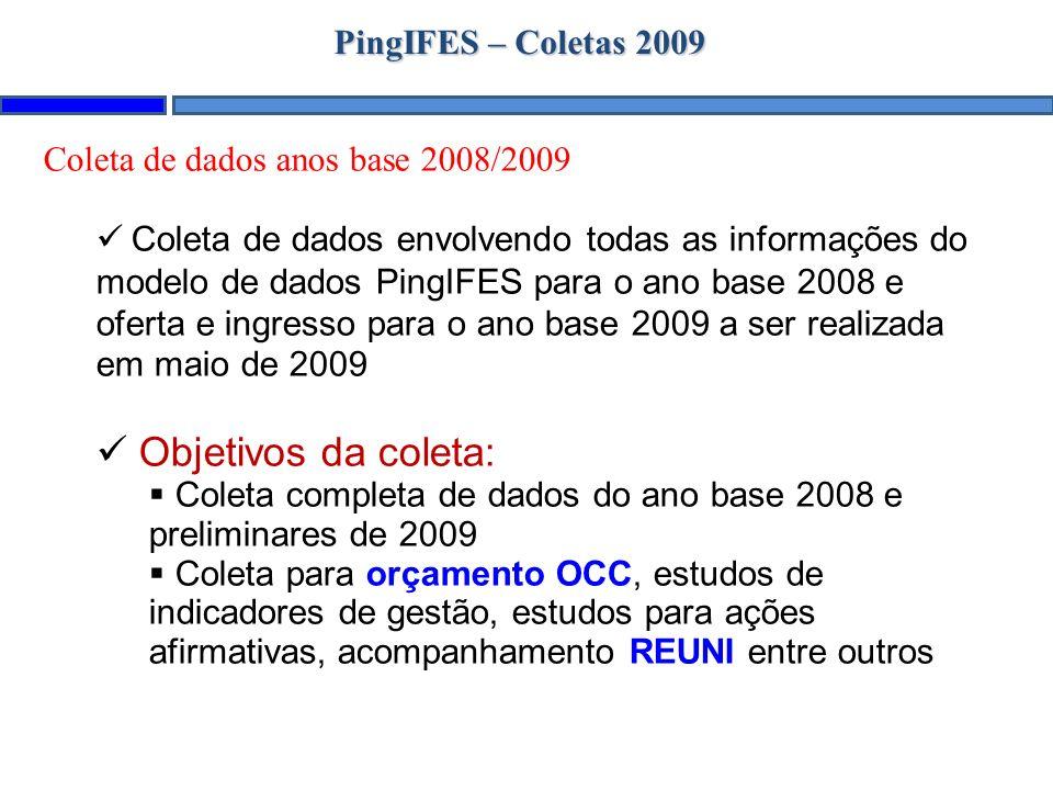 PingIFES – Coletas 2009 Coleta de dados anos base 2008/2009 Coleta de dados envolvendo todas as informações do modelo de dados PingIFES para o ano base 2008 e oferta e ingresso para o ano base 2009 a ser realizada em maio de 2009 Objetivos da coleta: Coleta completa de dados do ano base 2008 e preliminares de 2009 Coleta para orçamento OCC, estudos de indicadores de gestão, estudos para ações afirmativas, acompanhamento REUNI entre outros
