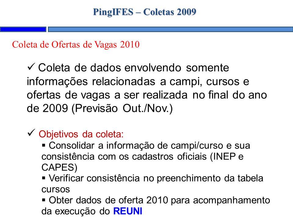 PingIFES – Coletas 2009 Coleta de Ofertas de Vagas 2010 Coleta de dados envolvendo somente informações relacionadas a campi, cursos e ofertas de vagas